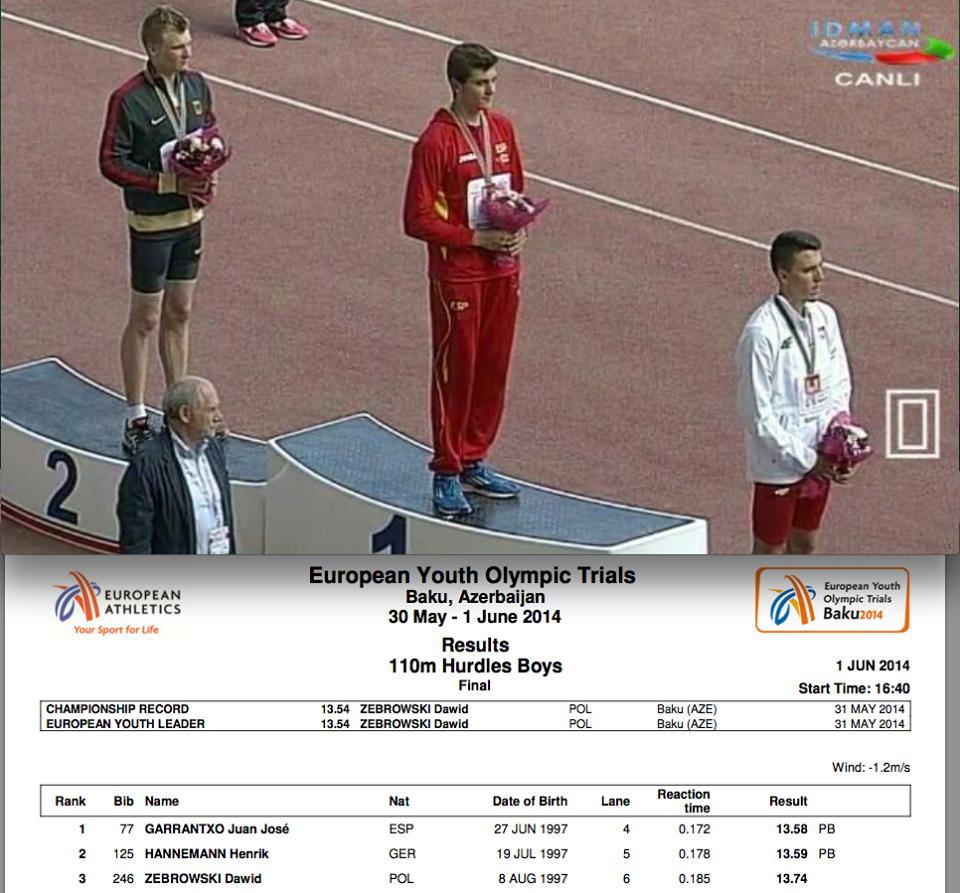 Campeonato de Gipuzkoa y Clasificación en Bakú